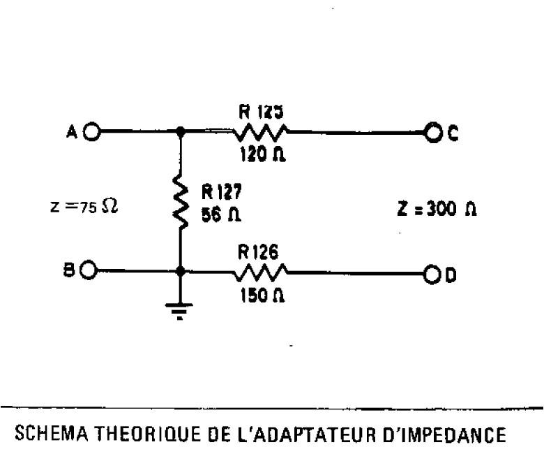Adaptateur d impedance