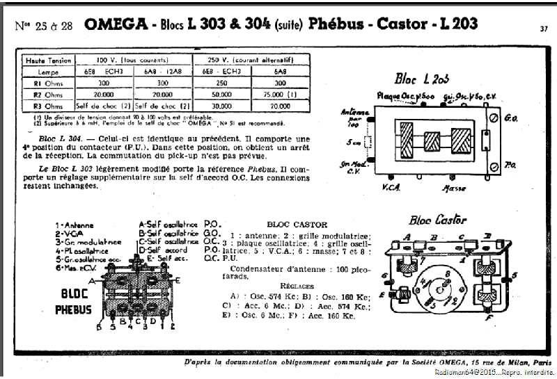 Bloc omega 303 2