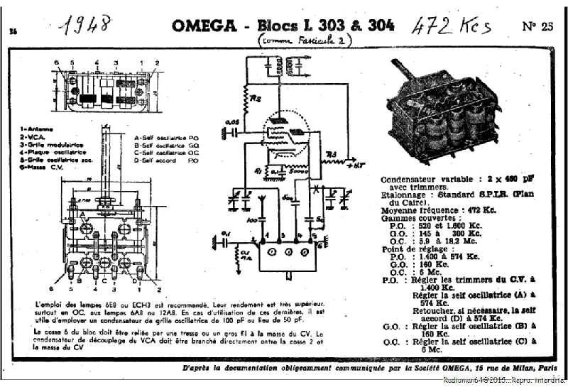 Bloc omega 303
