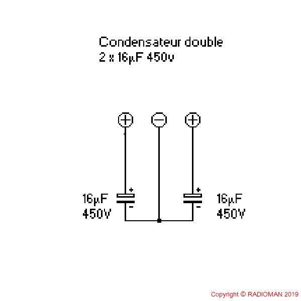 Condo double