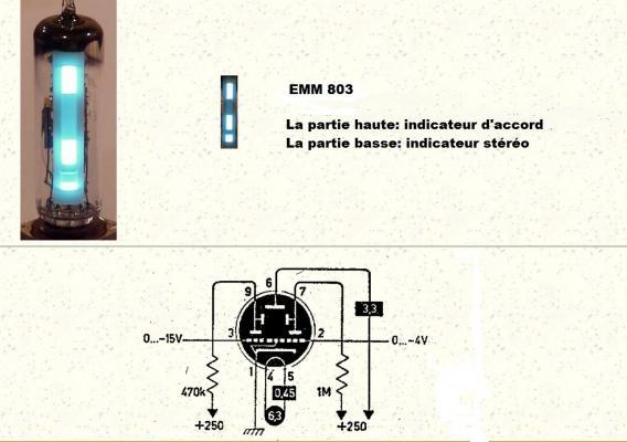 Emm803