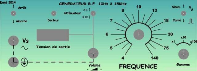 Generateur bf