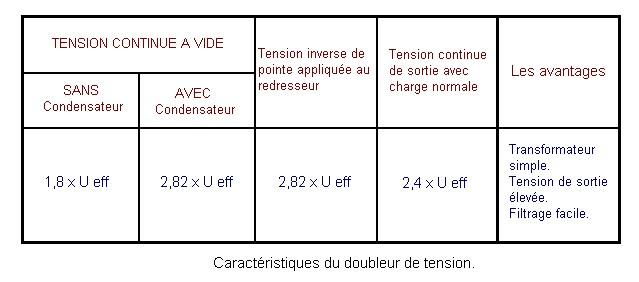 Latour03