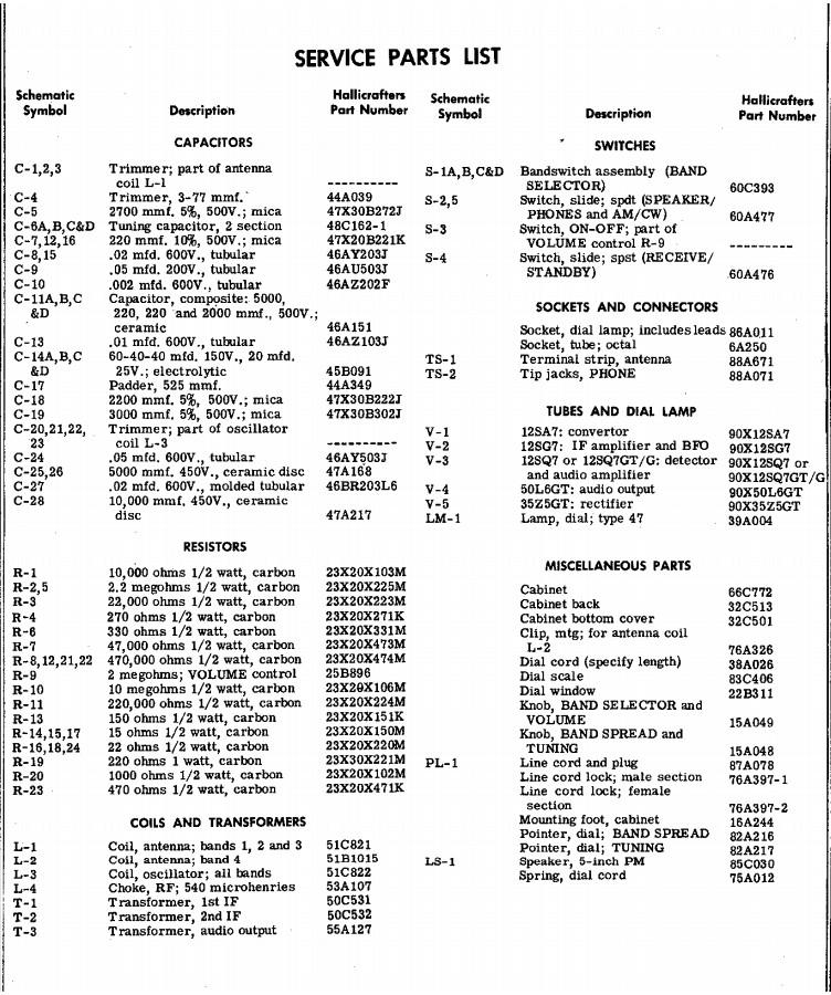 Liste composants