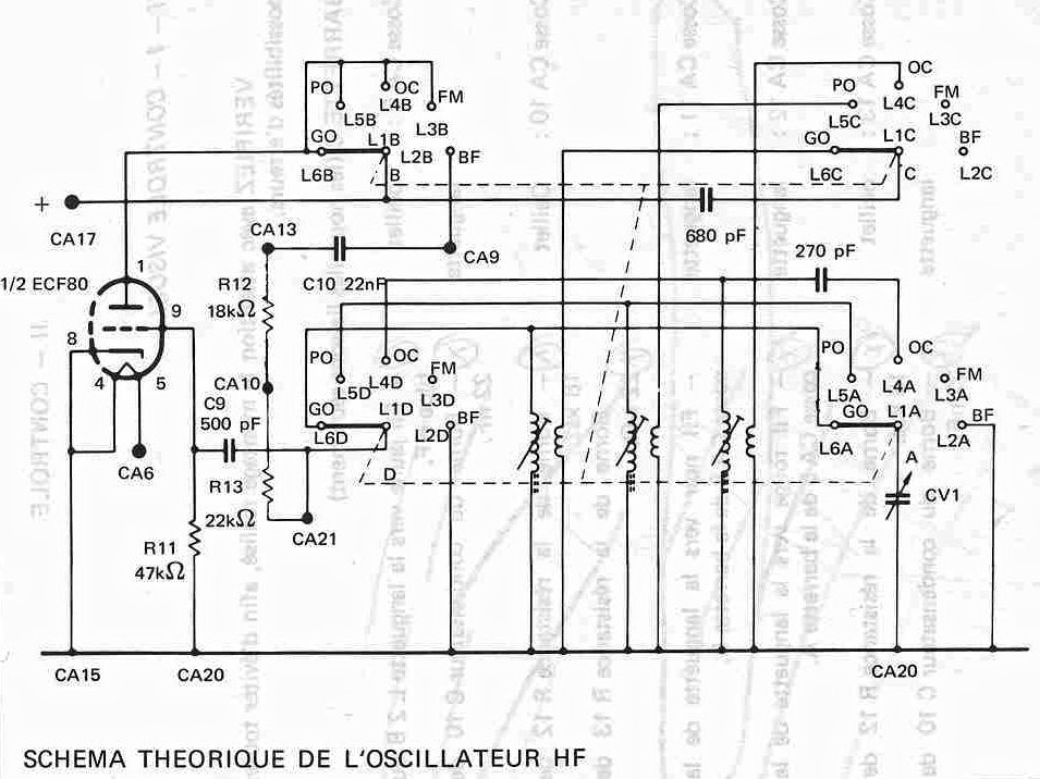 Oscillateur hf