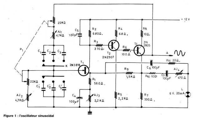 Oscillateur sinusoidal