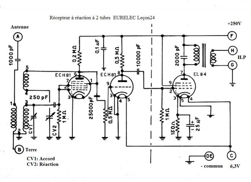 Recepteur eurelec l24