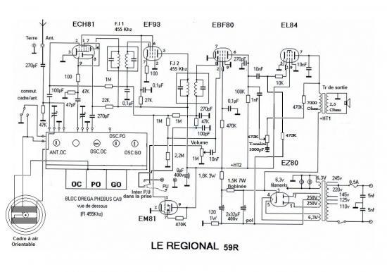 Regional 59R