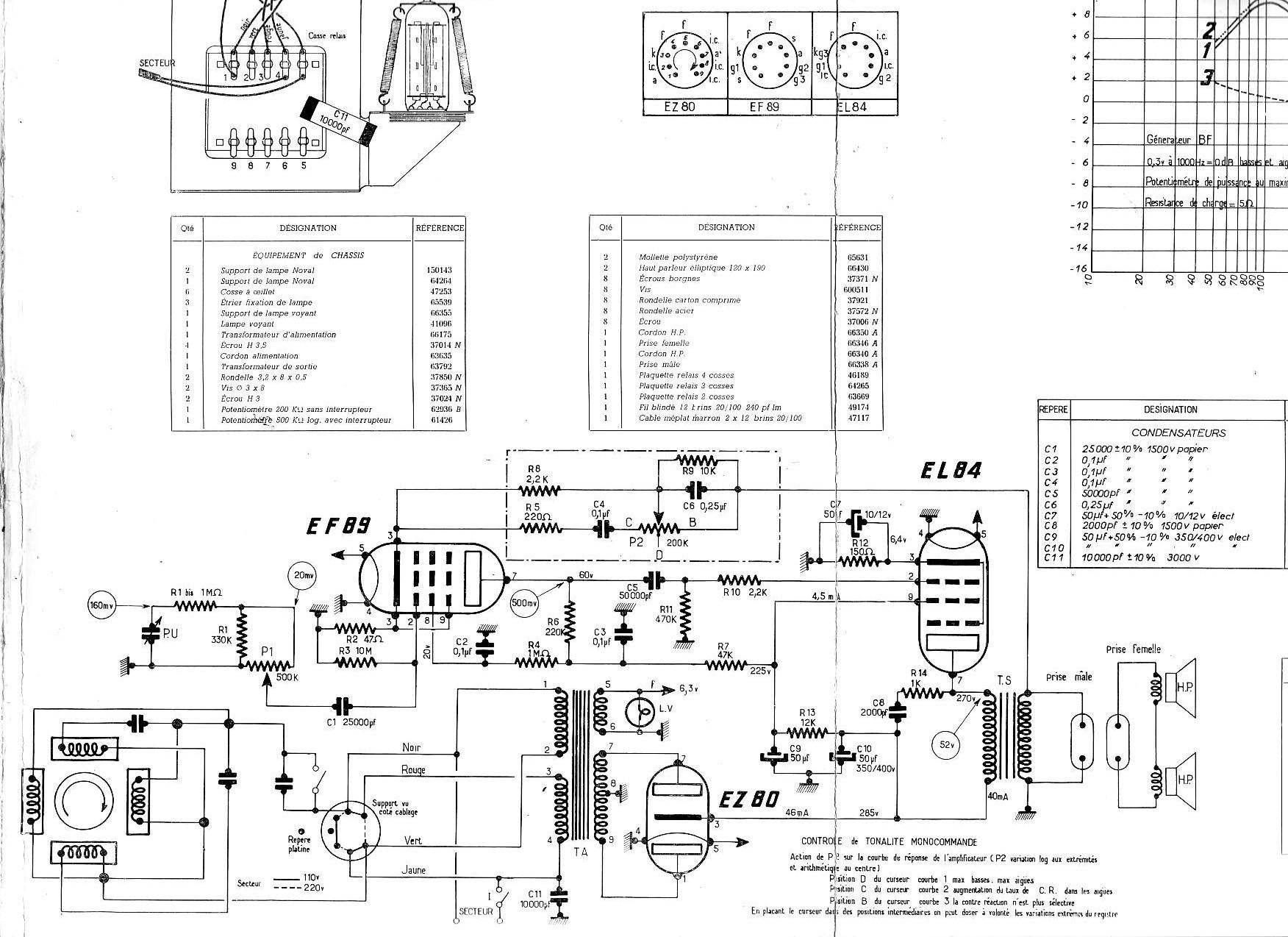 reconstruction d u0026 39 un  u00e9lectrophone