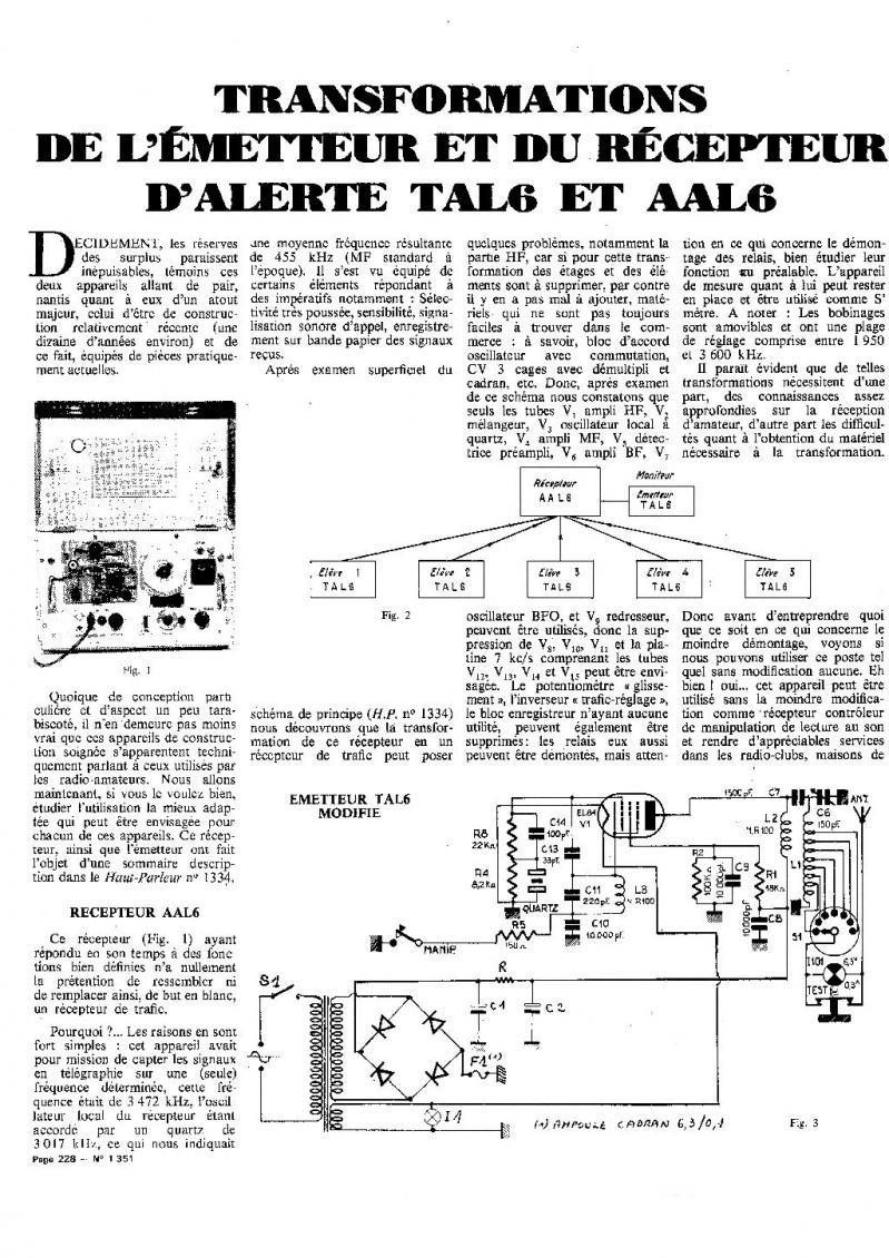 Tal6 aal6 5