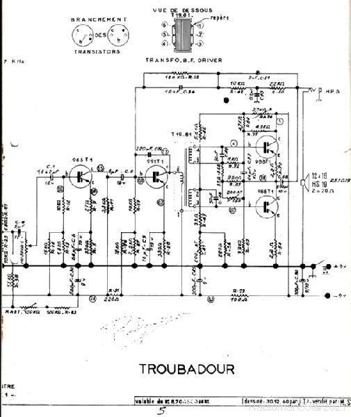 Troubadour bf