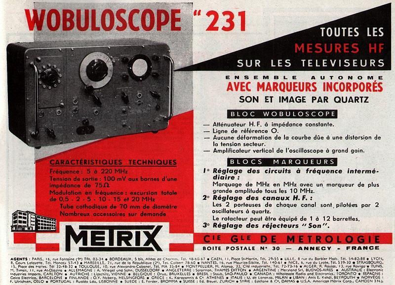 Wobuloscope 231
